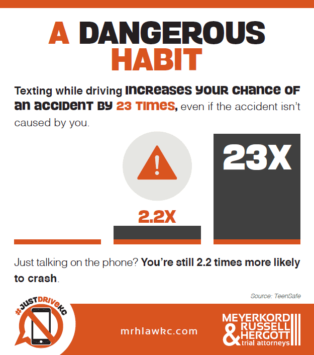 A Dangerous Habit Infographic