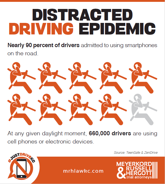 Distracted Driving Epidemic Inforgaphic