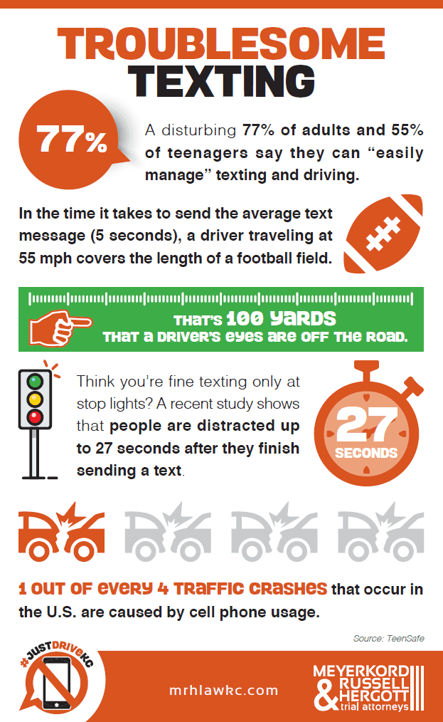 Troublesome Texting Infographic